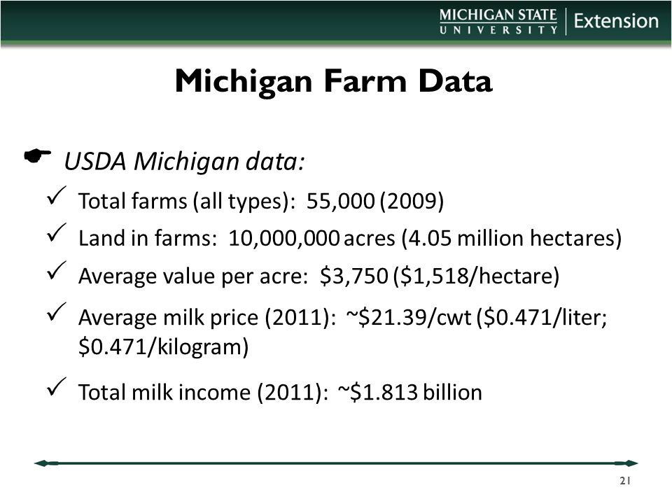  USDA Michigan data:  Total farms (all types): 55,000 (2009)  Land in farms: 10,000,000 acres (4.05 million hectares)  Average value per acre: $3,750 ($1,518/hectare)  Average milk price (2011): ~$21.39/cwt ($0.471/liter; $0.471/kilogram)  Total milk income (2011): ~$1.813 billion Michigan Farm Data 21