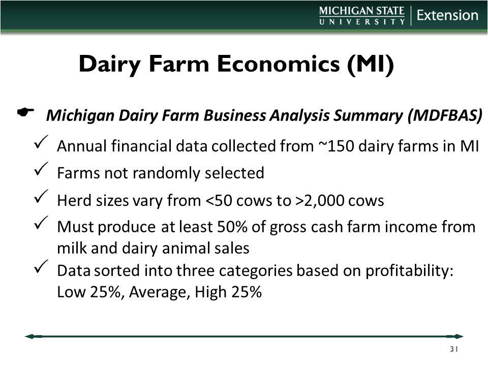 Dairy Farm Economics (MI)  Michigan Dairy Farm Business Analysis Summary (MDFBAS)  Annual financial data collected from ~150 dairy farms in MI  Far