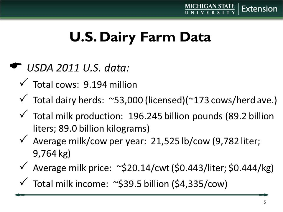 U.S. Dairy Farm Data  USDA 2011 U.S.