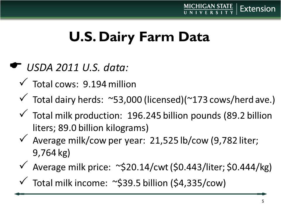 U.S. Dairy Farm Data  USDA 2011 U.S. data:  Total cows: 9.194 million  Total dairy herds: ~53,000 (licensed)(~173 cows/herd ave.)  Total milk prod