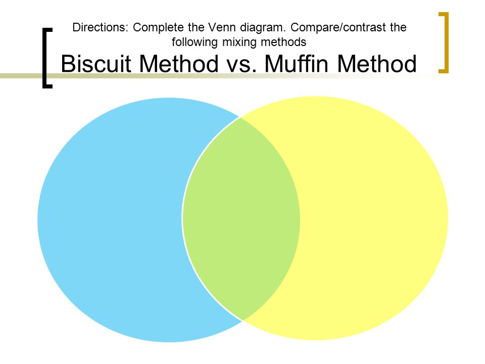 Directions: Complete the Venn diagram. Compare/contrast the following mixing methods Biscuit Method vs. Muffin Method
