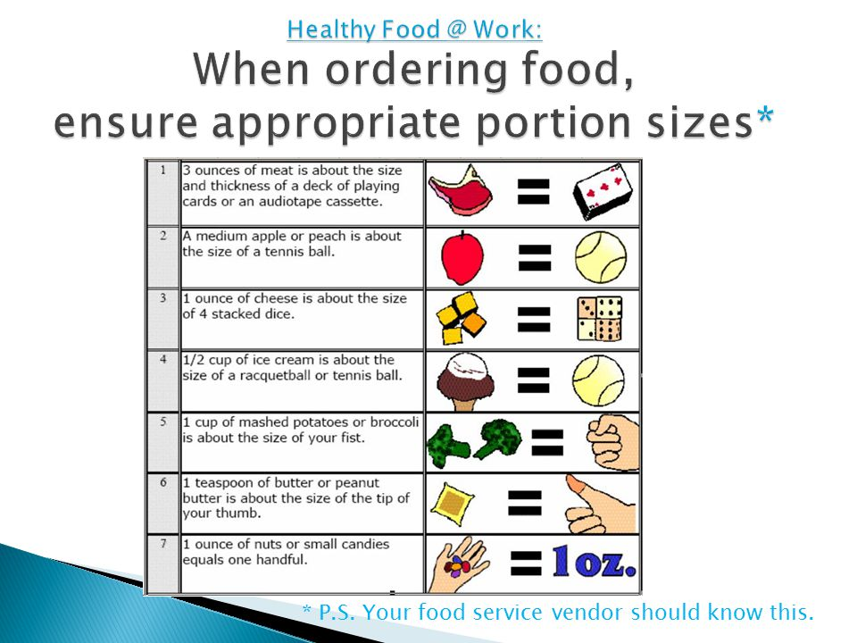 Healthy Food @ Work: When ordering food, ensure appropriate portion sizes* * P.S.