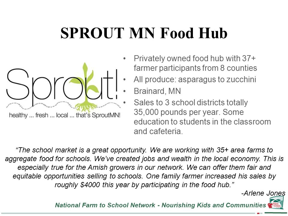 National Farm to School Network - Nourishing Kids and Communities SPROUT MN Food Hub Privately owned food hub with 37+ farmer participants from 8 counties All produce: asparagus to zucchini Brainard, MN Sales to 3 school districts totally 35,000 pounds per year.
