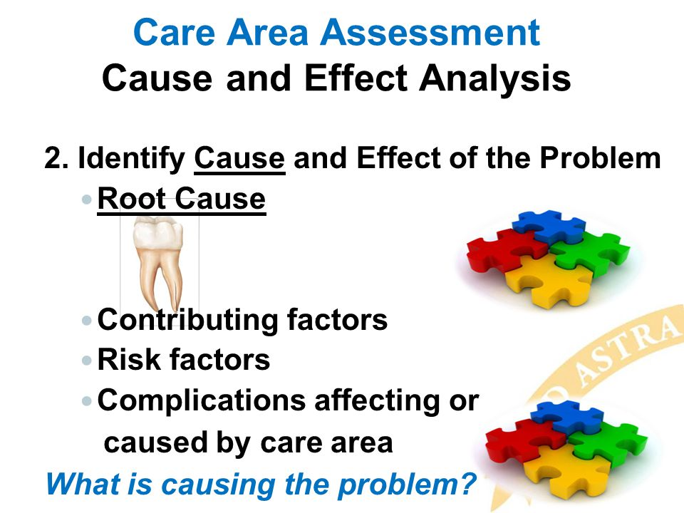 2. Identify Cause and Effect of the Problem Root Cause Contributing factors Risk factors Complications affecting or caused by care area What is causin