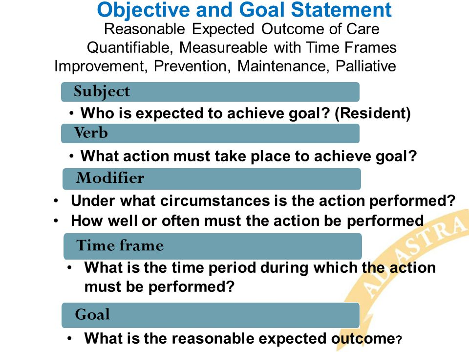 Objective and Goal Statement Who is expected to achieve goal? (Resident) Subject What action must take place to achieve goal? Verb Under what circumst