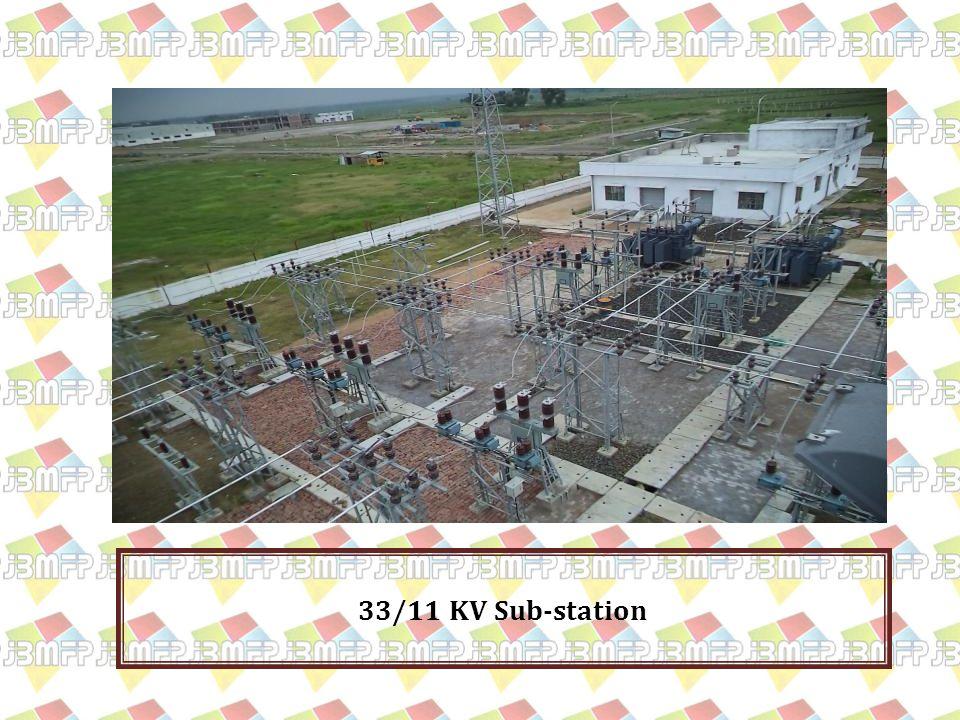 33/11 KV Sub-station
