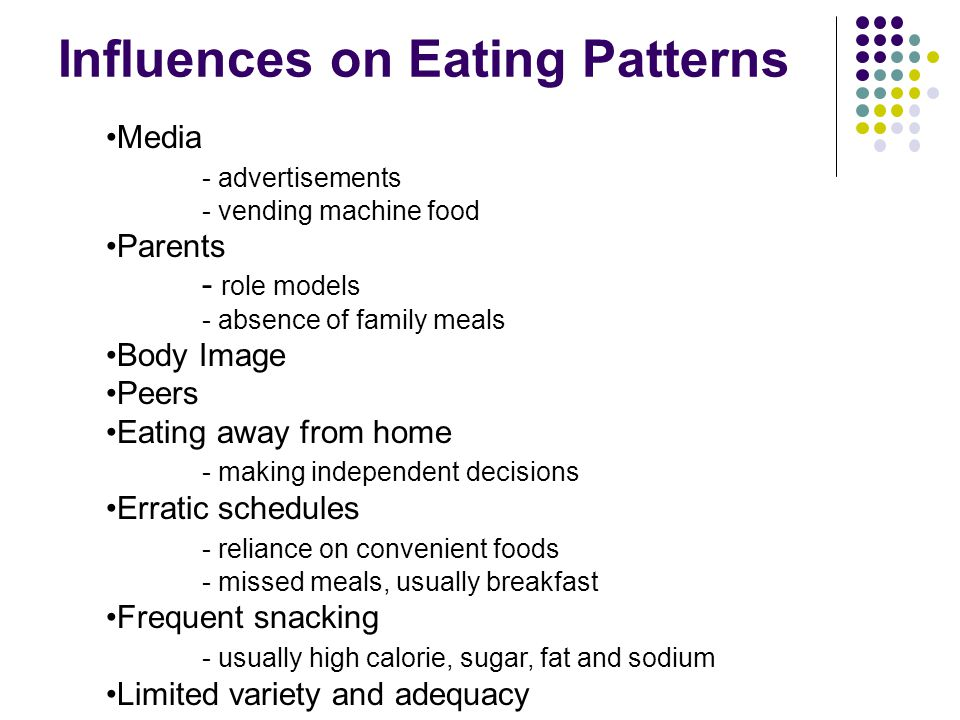 Influences on Eating Patterns Media - advertisements - vending machine food Parents - role models - absence of family meals Body Image Peers Eating away from home - making independent decisions Erratic schedules - reliance on convenient foods - missed meals, usually breakfast Frequent snacking - usually high calorie, sugar, fat and sodium Limited variety and adequacy