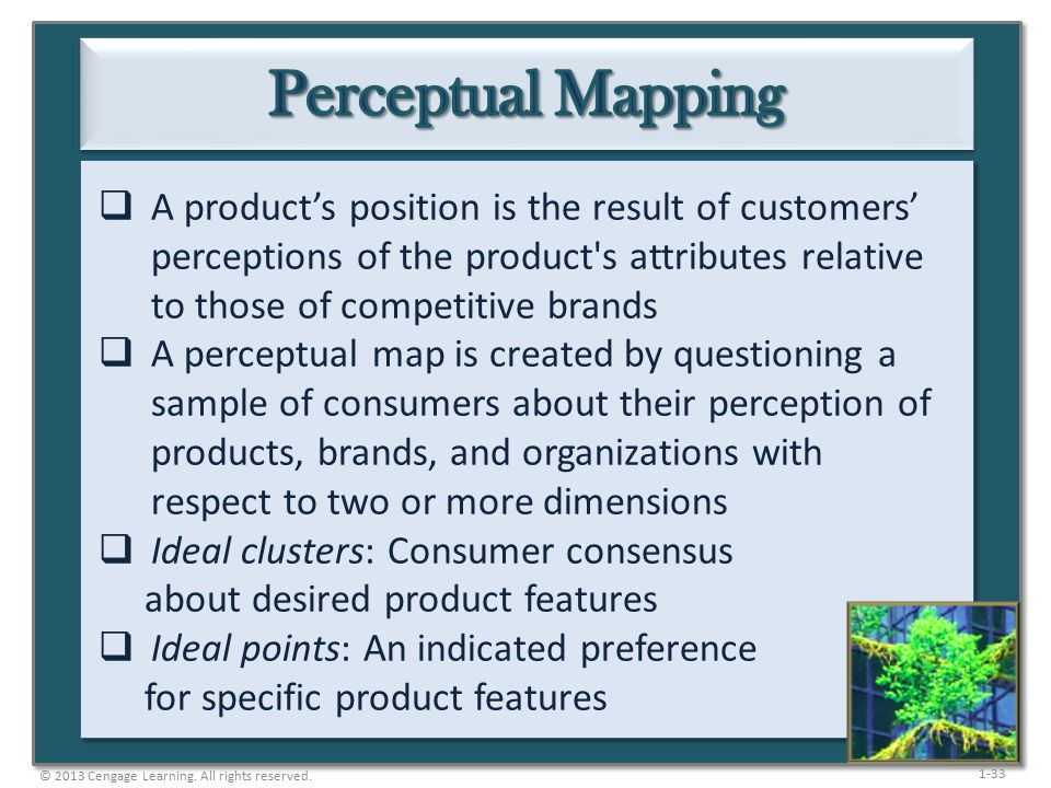 1-33  A product's position is the result of customers' perceptions of the product s attributes relative to those of competitive brands  A perceptual map is created by questioning a sample of consumers about their perception of products, brands, and organizations with respect to two or more dimensions  Ideal clusters: Consumer consensus about desired product features  Ideal points: An indicated preference for specific product features © 2013 Cengage Learning.