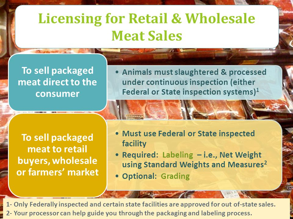 Animals must slaughtered & processed under continuous inspection (either Federal or State inspection systems) 1 To sell packaged meat direct to the consumer Must use Federal or State inspected facility Required: Labeling – i.e., Net Weight using Standard Weights and Measures 2 Optional: Grading To sell packaged meat to retail buyers, wholesale or farmers' market 1- Only Federally inspected and certain state facilities are approved for out of-state sales.