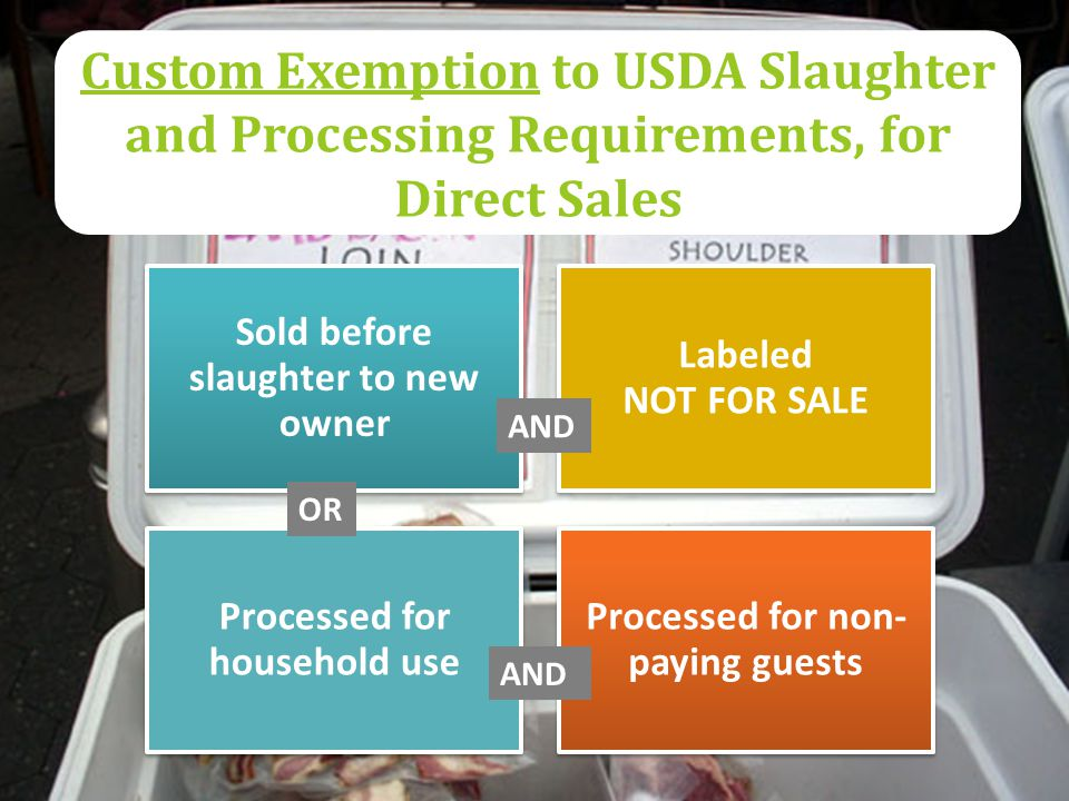 Custom Exemption to USDA Slaughter and Processing Requirements, for Direct Sales Sold before slaughter to new owner Labeled NOT FOR SALE Processed for household use Processed for non- paying guests AND OR