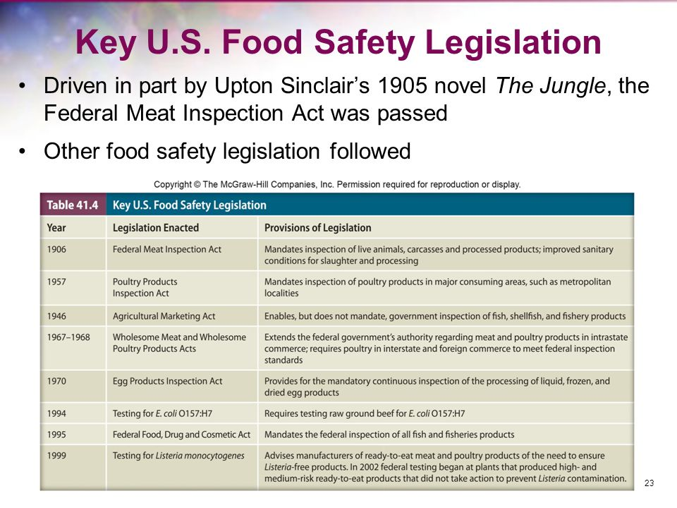 Key U.S. Food Safety Legislation Driven in part by Upton Sinclair's 1905 novel The Jungle, the Federal Meat Inspection Act was passed Other food safet
