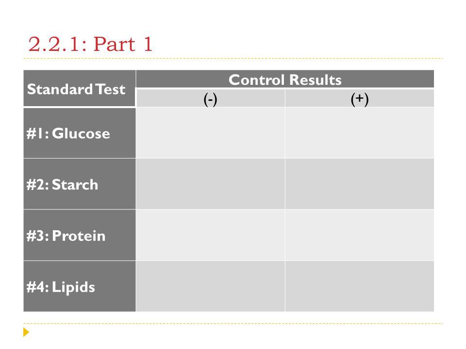 2.2.1: Part 1 Standard Test Control Results (-)(+) #1: Glucose #2: Starch #3: Protein #4: Lipids