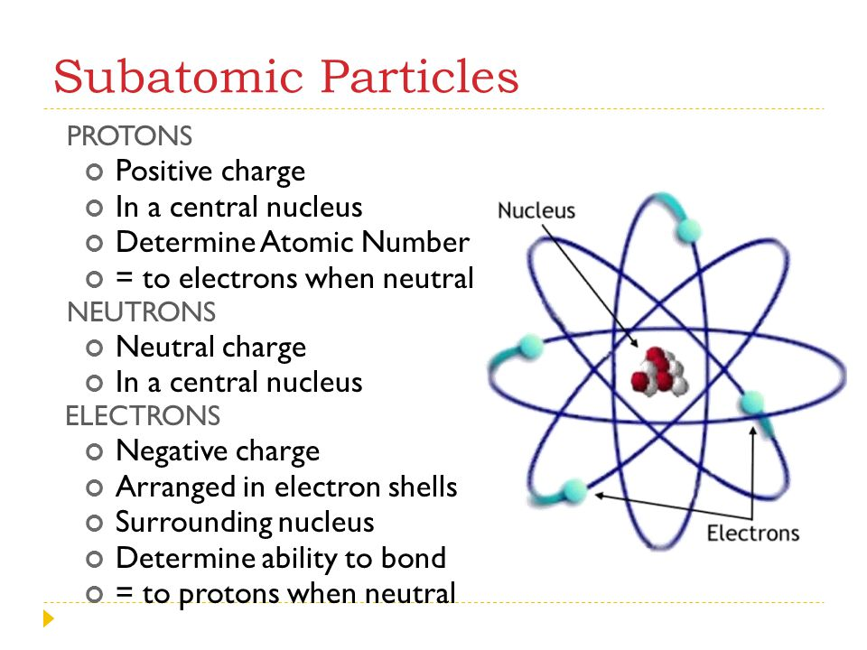 Subatomic Particles PROTONS Positive charge In a central nucleus Determine Atomic Number = to electrons when neutral NEUTRONS Neutral charge In a cent