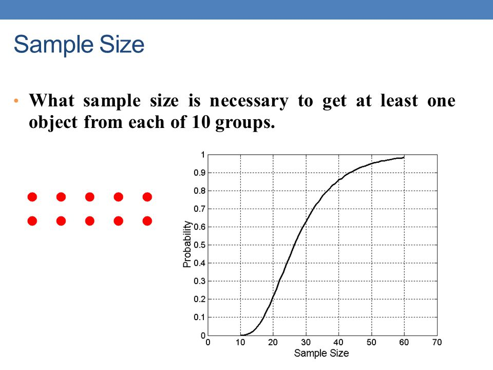 Sample Size What sample size is necessary to get at least one object from each of 10 groups.