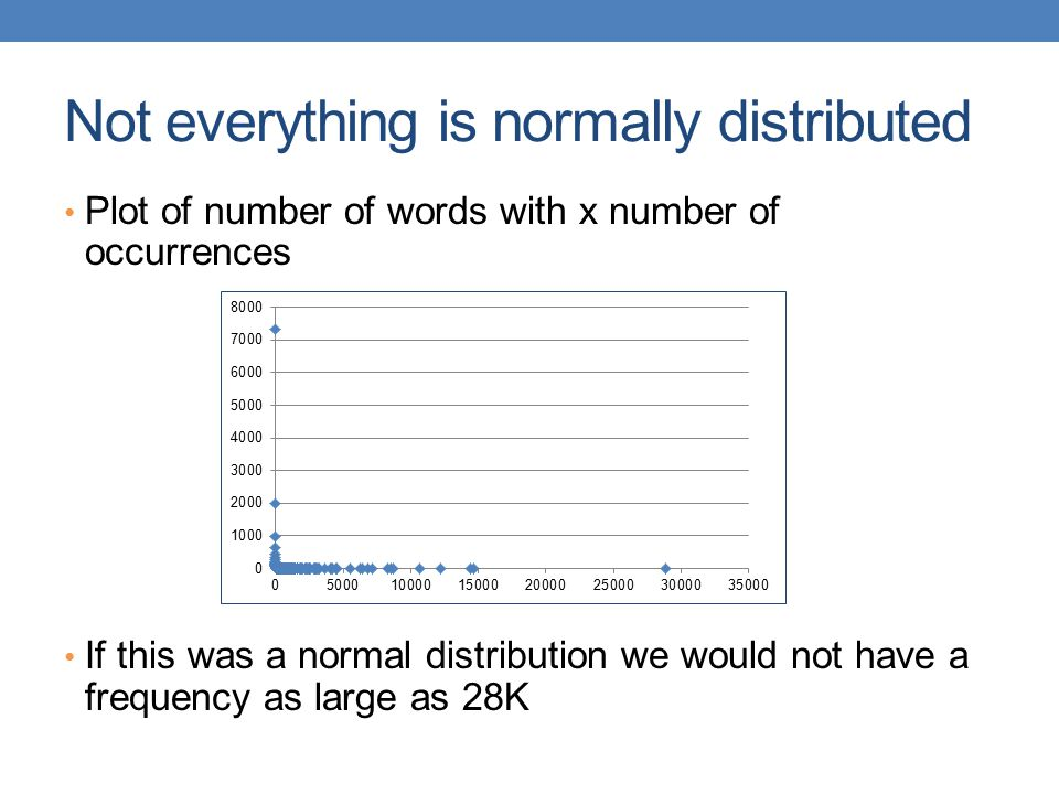Not everything is normally distributed Plot of number of words with x number of occurrences If this was a normal distribution we would not have a frequency as large as 28K