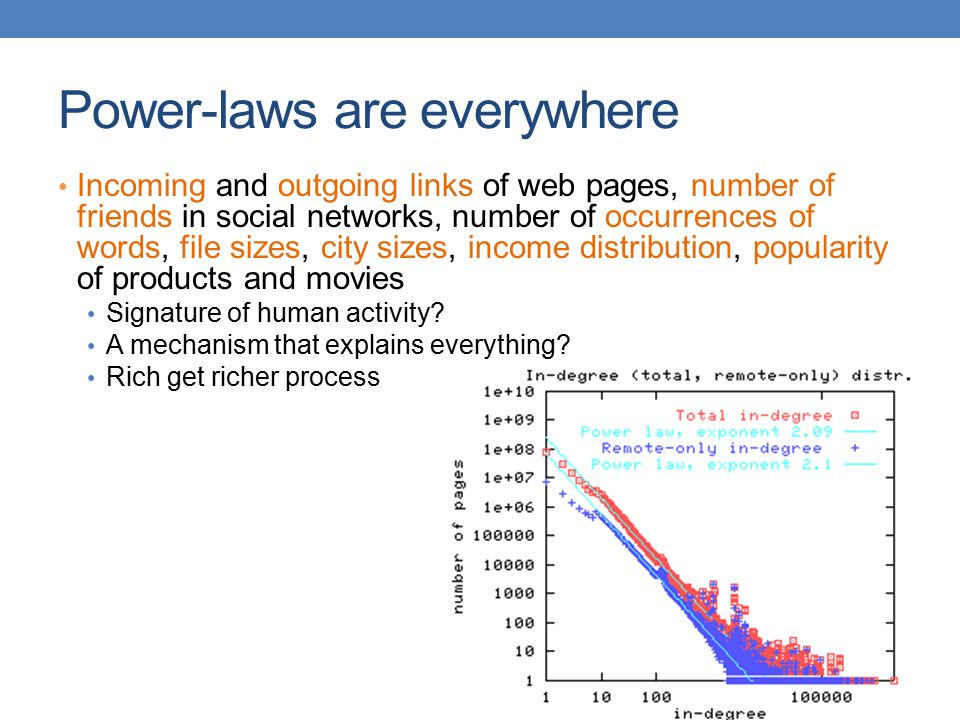 Power-laws are everywhere Incoming and outgoing links of web pages, number of friends in social networks, number of occurrences of words, file sizes, city sizes, income distribution, popularity of products and movies Signature of human activity.