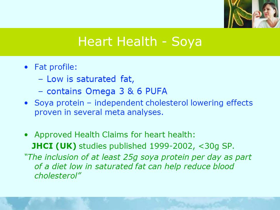 Heart Health - Soya Fat profile: –Low is saturated fat, –contains Omega 3 & 6 PUFA Soya protein – independent cholesterol lowering effects proven in several meta analyses.