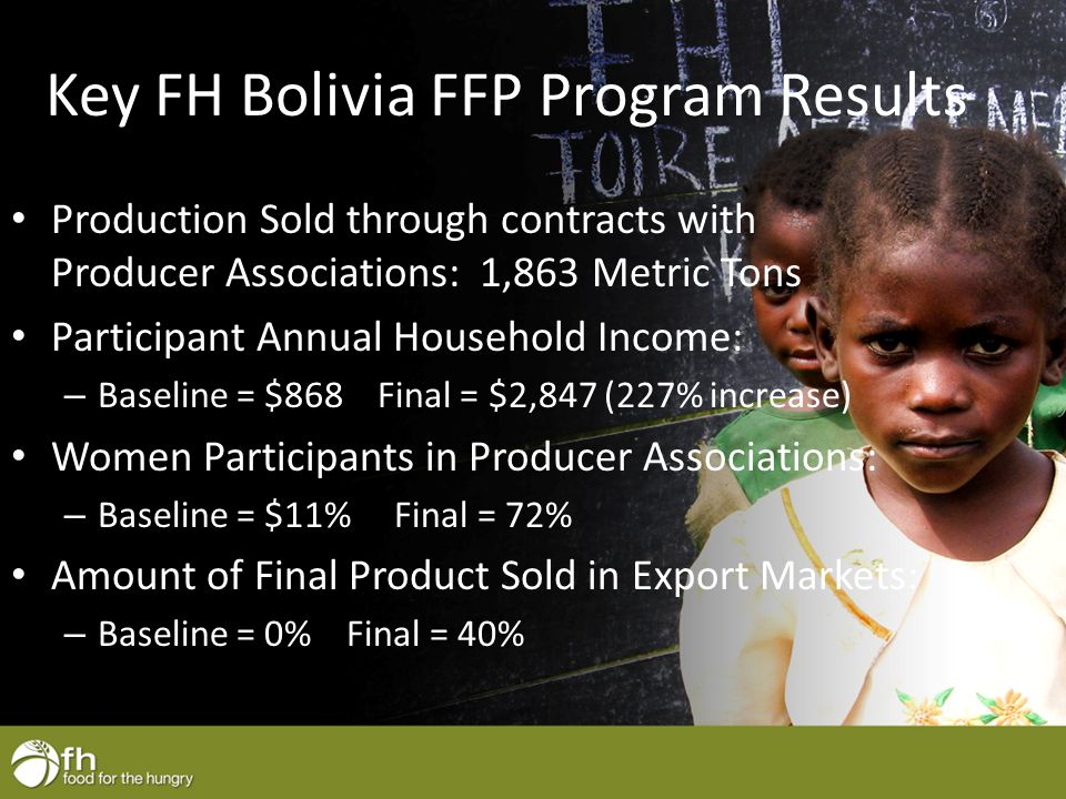 Key FH Bolivia FFP Program Results Production Sold through contracts with Producer Associations: 1,863 Metric Tons Participant Annual Household Income: – Baseline = $868 Final = $2,847 (227% increase) Women Participants in Producer Associations: – Baseline = $11% Final = 72% Amount of Final Product Sold in Export Markets: – Baseline = 0% Final = 40%