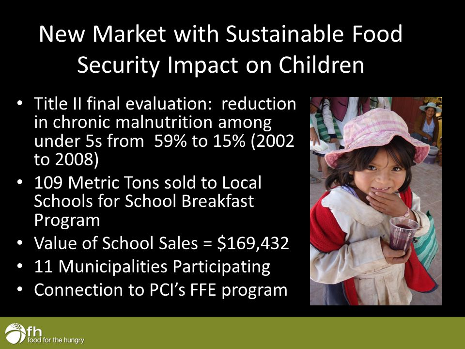 New Market with Sustainable Food Security Impact on Children Title II final evaluation: reduction in chronic malnutrition among under 5s from 59% to 15% (2002 to 2008) 109 Metric Tons sold to Local Schools for School Breakfast Program Value of School Sales = $169,432 11 Municipalities Participating Connection to PCI's FFE program