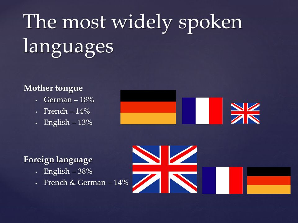 Mother tongue German – 18% German – 18% French – 14% French – 14% English – 13% English – 13% Foreign language English – 38% English – 38% French & German – 14% French & German – 14% The most widely spoken languages
