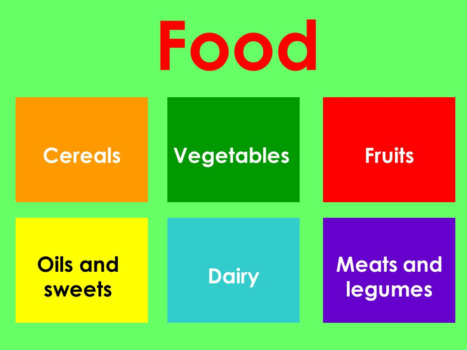 Food CerealsVegetablesDairyFruits Oils and sweets Meats and legumes