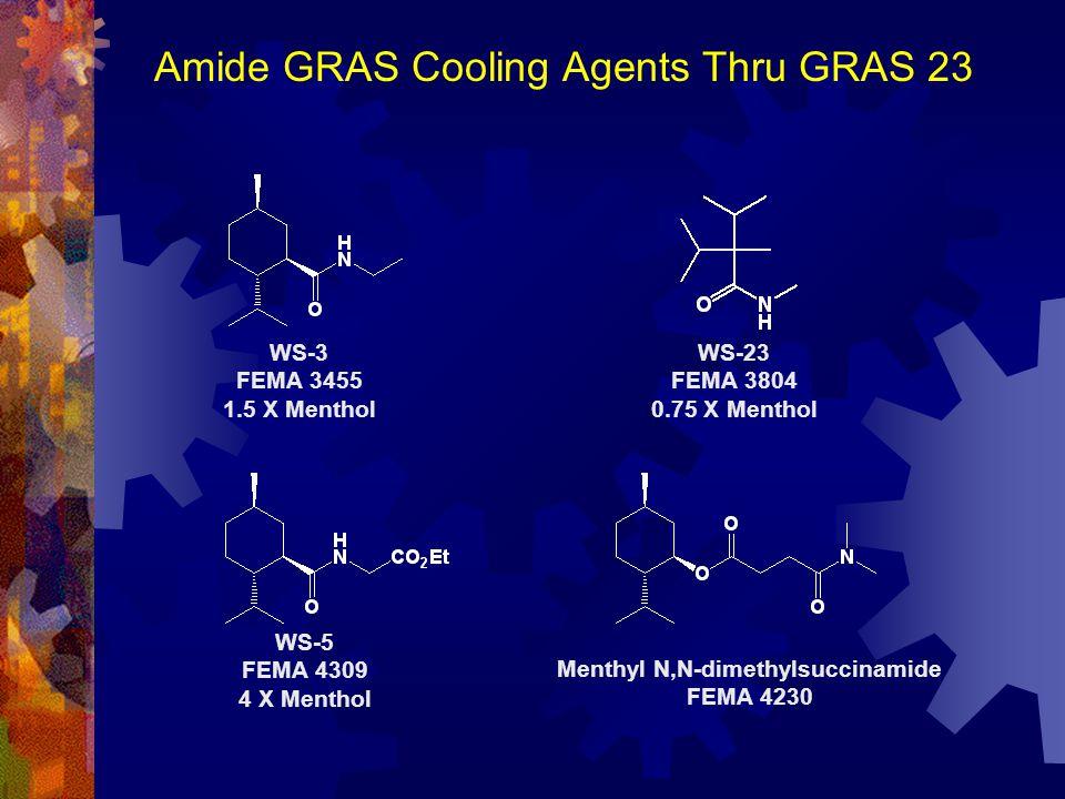 Amide GRAS Cooling Agents Thru GRAS 23 WS-3 FEMA 3455 1.5 X Menthol WS-23 FEMA 3804 0.75 X Menthol WS-5 FEMA 4309 4 X Menthol Menthyl N,N-dimethylsucc