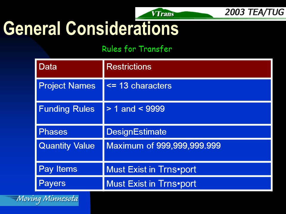 General Considerations DataRestrictions Project Names<= 13 characters Funding Rules> 1 and < 9999 PhasesDesignEstimate Quantity ValueMaximum of 999,999,999.999 Pay Items Must Exist in Trnsport Payers Must Exist in Trnsport Rules for Transfer