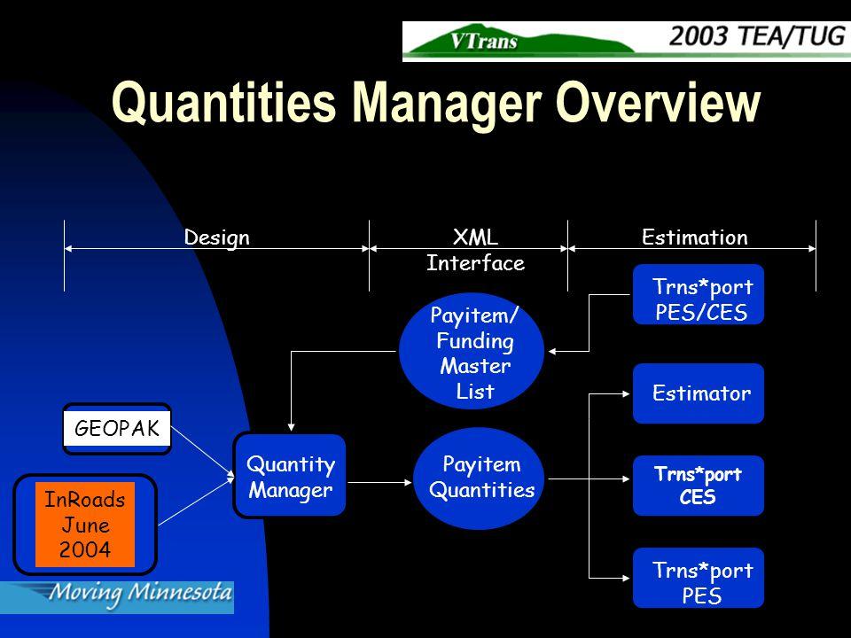 Quantities Manager Overview Quantity Manager Payitem/ Funding Master List Payitem Quantities Estimator Trns*port PES Trns*port PES/CES GEOPAK InRoads June 2004 DesignXML Interface Estimation Trns*port CES