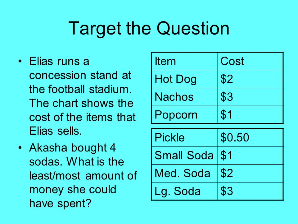 Target the Question Elias runs a concession stand at the football stadium. The chart shows the cost of the items that Elias sells. Akasha bought 4 sod