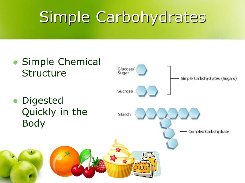 Simple Carbohydrates Simple Chemical Structure Digested Quickly in the Body