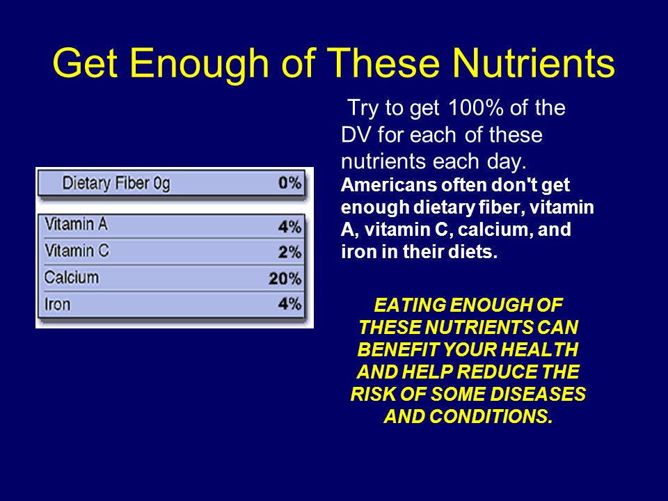 Get Enough of These Nutrients Try to get 100% of the DV for each of these nutrients each day.