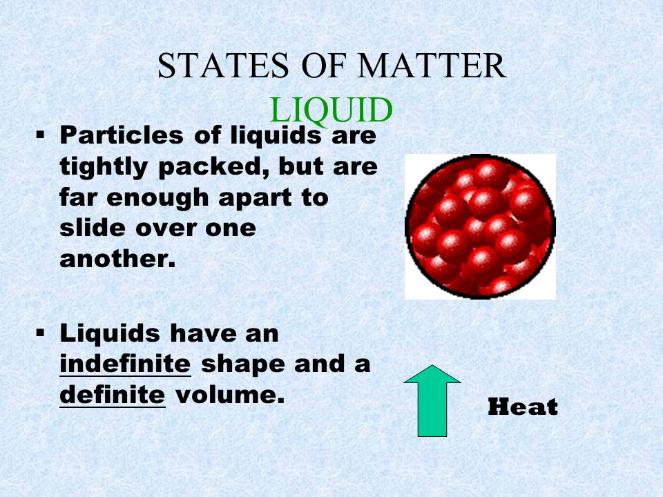 STATES OF MATTER SOLIDS Particles of solids are tightly packed, vibrating about a fixed position.