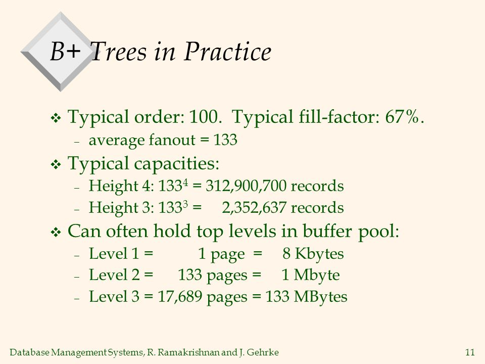 Database Management Systems, R. Ramakrishnan and J. Gehrke11 B+ Trees in Practice  Typical order: 100. Typical fill-factor: 67%. – average fanout = 1