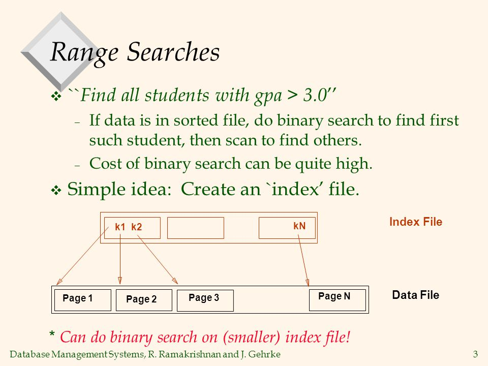 Database Management Systems, R. Ramakrishnan and J. Gehrke3 Range Searches  `` Find all students with gpa > 3.0 '' – If data is in sorted file, do bi