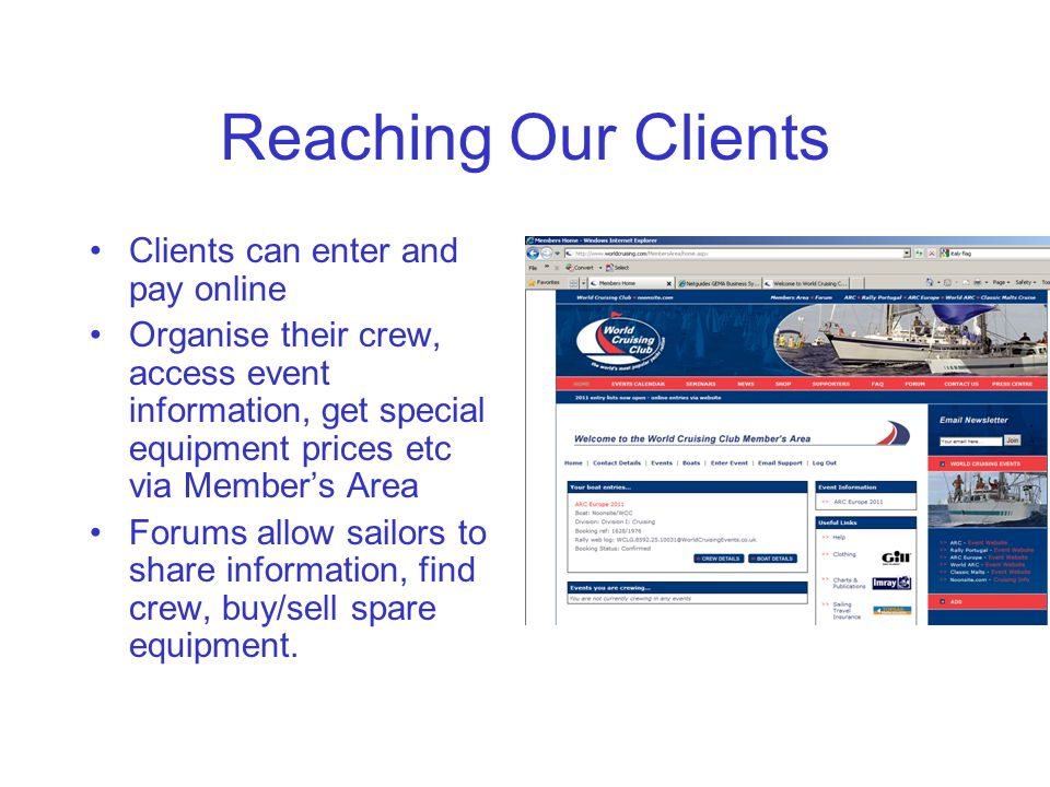 Reaching Our Clients 99% of client enquiries via website Offers news, yacht logs, photos and yacht positions to involve family and friends