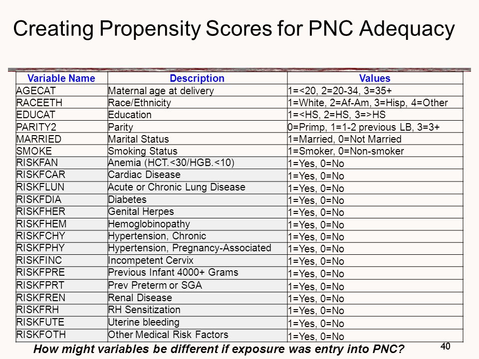 40 Creating Propensity Scores for PNC Adequacy Variable NameDescriptionValues AGECATMaternal age at delivery1=<20, 2=20-34, 3=35+ RACEETHRace/Ethnicity1=White, 2=Af-Am, 3=Hisp, 4=Other EDUCATEducation1= HS PARITY2Parity0=Primp, 1=1-2 previous LB, 3=3+ MARRIEDMarital Status1=Married, 0=Not Married SMOKESmoking Status1=Smoker, 0=Non-smoker RISKFANAnemia (HCT.<30/HGB.<10) 1=Yes, 0=No RISKFCARCardiac Disease 1=Yes, 0=No RISKFLUNAcute or Chronic Lung Disease 1=Yes, 0=No RISKFDIADiabetes 1=Yes, 0=No RISKFHERGenital Herpes 1=Yes, 0=No RISKFHEMHemoglobinopathy 1=Yes, 0=No RISKFCHYHypertension, Chronic 1=Yes, 0=No RISKFPHYHypertension, Pregnancy-Associated 1=Yes, 0=No RISKFINCIncompetent Cervix 1=Yes, 0=No RISKFPREPrevious Infant 4000+ Grams 1=Yes, 0=No RISKFPRTPrev Preterm or SGA 1=Yes, 0=No RISKFRENRenal Disease 1=Yes, 0=No RISKFRHRH Sensitization 1=Yes, 0=No RISKFUTEUterine bleeding 1=Yes, 0=No RISKFOTHOther Medical Risk Factors 1=Yes, 0=No How might variables be different if exposure was entry into PNC