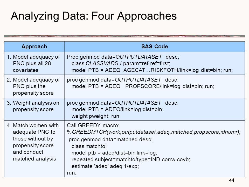 44 Analyzing Data: Four Approaches 44 ApproachSAS Code 1.Model adequacy of PNC plus all 28 covariates Proc genmod data=OUTPUTDATASET desc; class CLASSVARS / param=ref ref=first; model PTB = ADEQ AGECAT…RISKFOTH/link=log dist=bin; run; 2.Model adequacy of PNC plus the propensity score proc genmod data=OUTPUTDATASET desc; model PTB = ADEQ PROPSCORE/link=log dist=bin; run; 3.Weight analysis on propensity score proc genmod data=OUTPUTDATASET desc; model PTB = ADEQ/link=log dist=bin; weight pweight; run; 4.Match women with adequate PNC to those without by propensity score and conduct matched analysis Call GREEDY macro: %GREEDMTCH(work,outputdataset,adeq,matched,propscore,idnumr); proc genmod data=matched desc; class matchto; model ptb = adeq/dist=bin link=log; repeated subject=matchto/type=IND corrw covb; estimate adeq adeq 1/exp; run;
