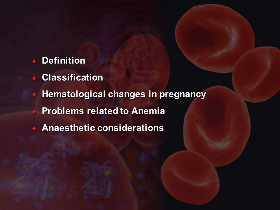 Anemia in Pregnancy Presenter: Dr.Imran Khan Moderator: Prof.