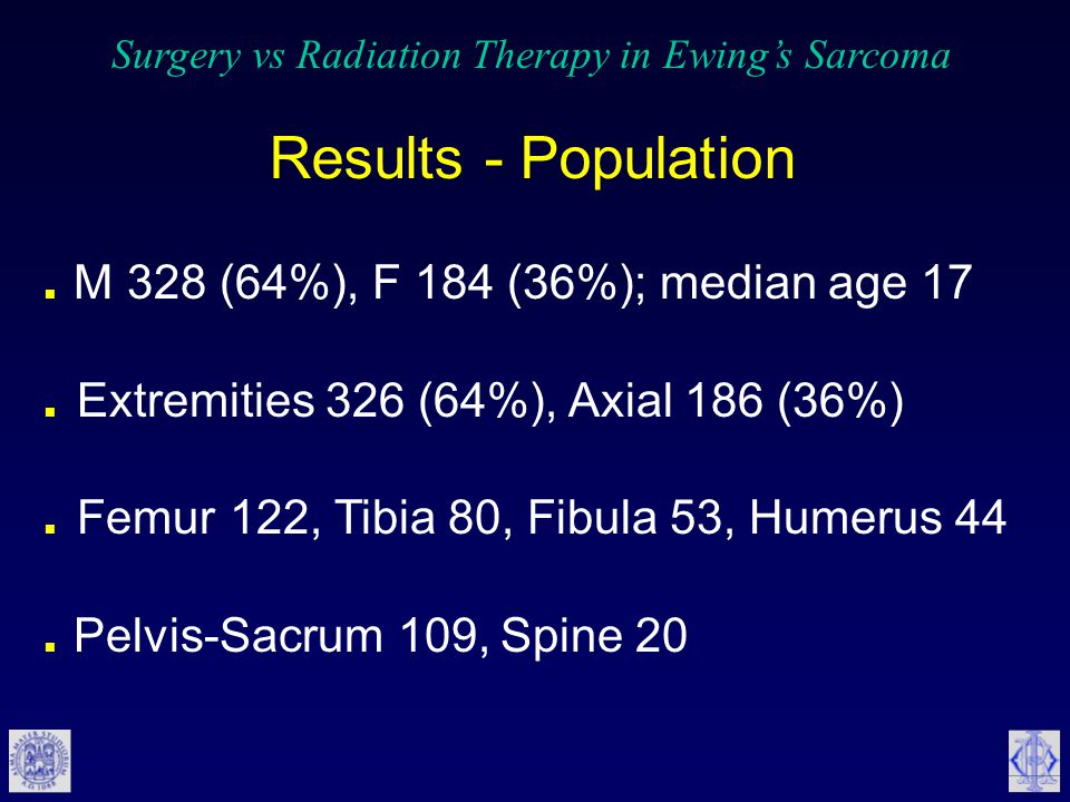 Surgery vs Radiation Therapy in Ewing's Sarcoma Results - Population. M 328 (64%), F 184 (36%); median age 17. Extremities 326 (64%), Axial 186 (36%).