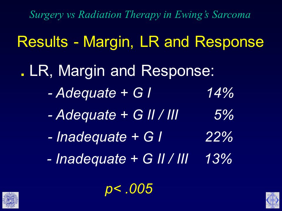 Surgery vs Radiation Therapy in Ewing's Sarcoma Results - Margin, LR and Response. LR, Margin and Response: - Adequate + G I 14% - Adequate + G II / I