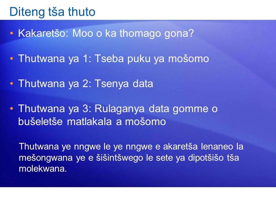 Diteng tša thuto Kakaretšo: Moo o ka thomago gona.