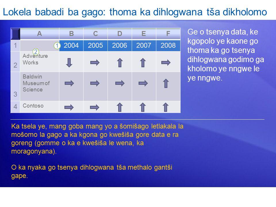 Lokela babadi ba gago: thoma ka dihlogwana tša dikholomo Ge o tsenya data, ke kgopolo ye kaone go thoma ka go tsenya dihlogwana godimo ga kholomo ye nngwe le ye nngwe.