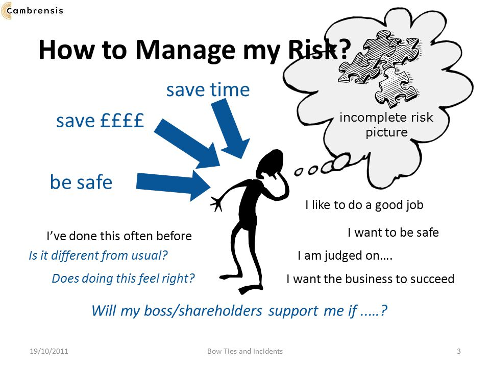 incomplete risk picture How to Manage my Risk.