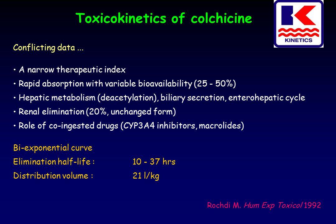 Colchicine poisoning Stage I (0-12 h)GI symptoms Volume depletion Peripheral leukocytosis Stage II (2-7 d)Respiratory distress, ARDS, hypoxemia Cardiovascular shock Thromboyctopenia, DIC Myelosuppression, neutropenia Hyponatremia, hypocalcemia, hypophosphatemia Metabolic acidosis Rhabdomyolysis, myoglobinuria, oliguric renal failure Stage III (1-2 wk)Rebound leukocytosis Alopecia.