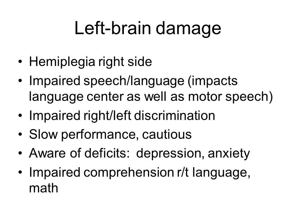 Left-brain damage Hemiplegia right side Impaired speech/language (impacts language center as well as motor speech) Impaired right/left discrimination
