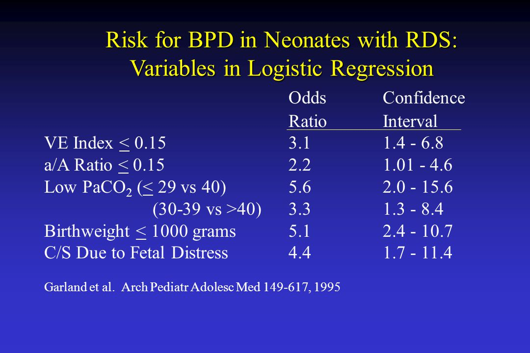 Risk for BPD in Neonates with RDS: Variables in Logistic Regression OddsConfidence RatioInterval VE Index < 0.153.11.4 - 6.8 a/A Ratio < 0.152.21.01 -