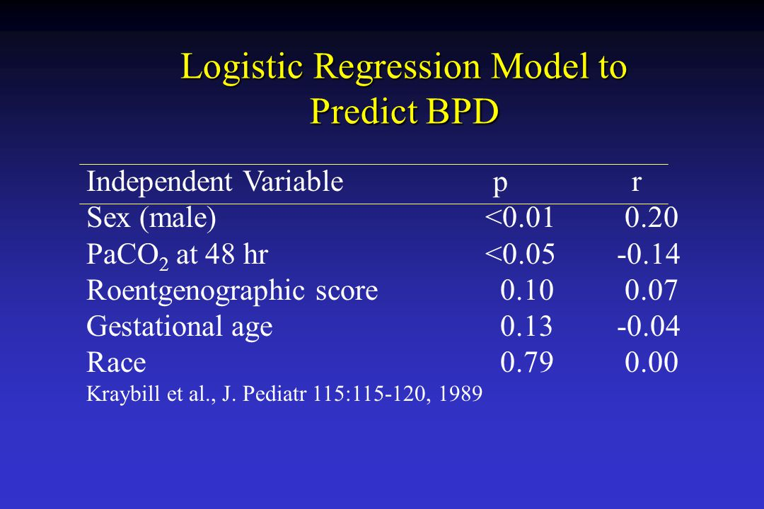 Logistic Regression Model to Predict BPD Independent Variable p r Sex (male)<0.01 0.20 PaCO 2 at 48 hr<0.05-0.14 Roentgenographic score 0.10 0.07 Gest