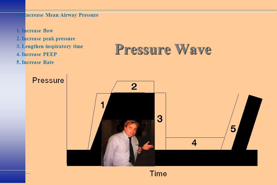 Pressure Wave To Increase Mean Airway Pressure 1. Increase flow 2. Increase peak pressure 3. Lengthen inspiratory time 4. Increase PEEP 5. Increase Ra