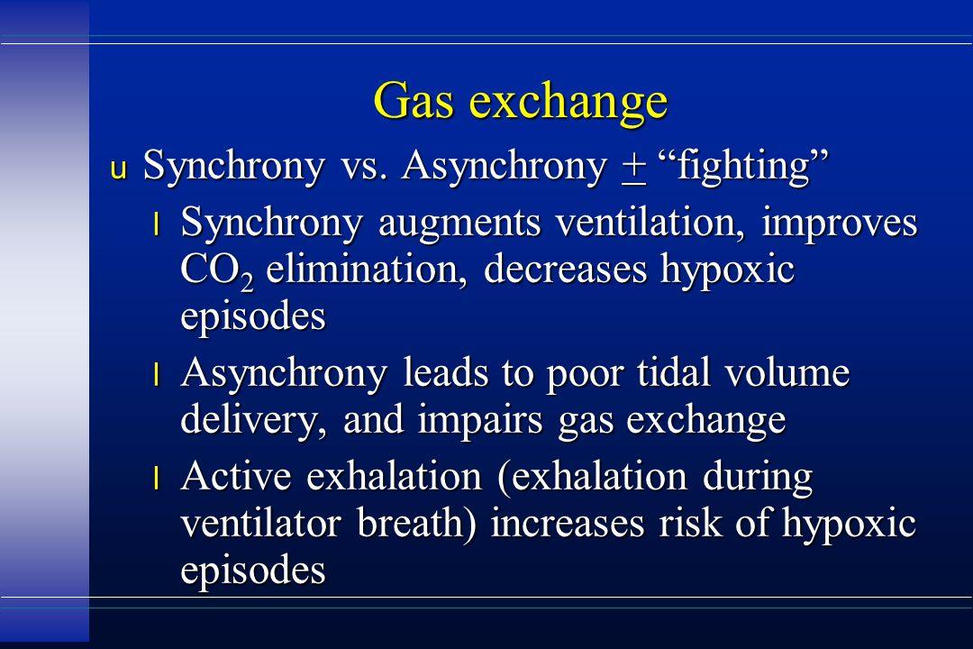 "Gas exchange u Synchrony vs. Asynchrony + ""fighting"" l Synchrony augments ventilation, improves CO 2 elimination, decreases hypoxic episodes l Asynchr"