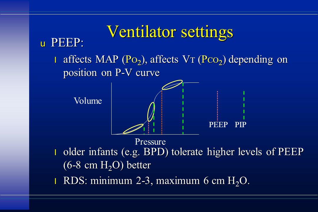 Ventilator settings u PEEP: l affects MAP (P O 2 ), affects V T (P CO 2 ) depending on position on P-V curve l older infants (e.g. BPD) tolerate highe
